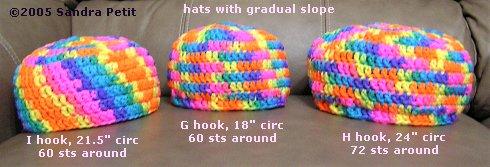 hats-3 sizes
